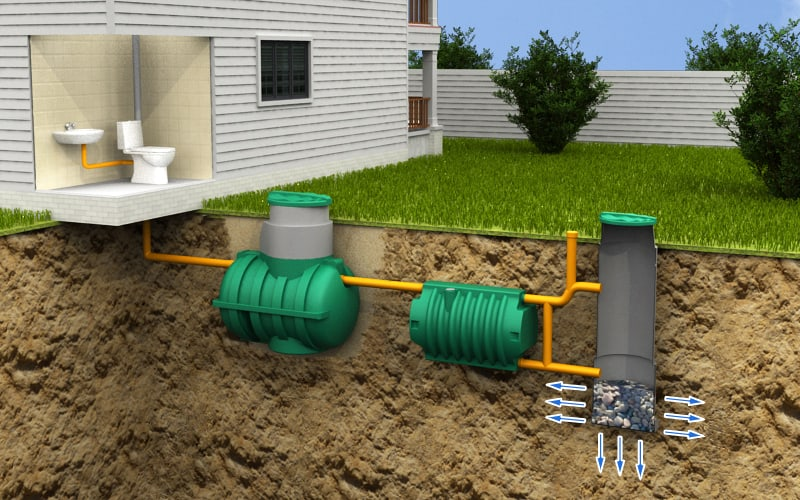 Цена на канализацию в частном доме