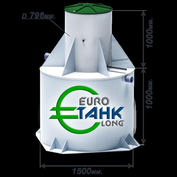 Евротанк
